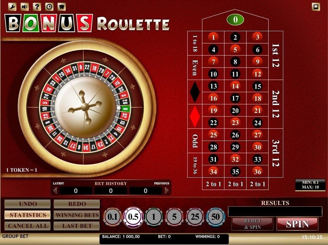 Roulette Bonus Gratis
